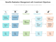 Benefits Realization Management With Investment Objectives Ppt PowerPoint Presentation Infographics Themes PDF