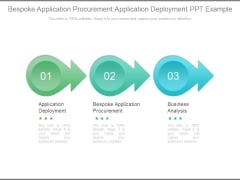 Bespoke Application Procurement Application Deployment Ppt Example