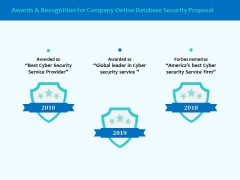 Best Data Security Software Awards And Recognition For Company Online Database Security Proposal Clipart PDF