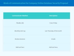 Best Data Security Software Mode Of Communication For Company Online Database Security Proposal Inspiration PDF