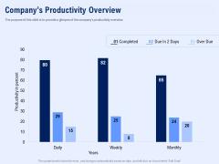 Best Employee Appreciation Workplace Companys Productivity Overview Designs PDF