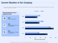 Best Employee Appreciation Workplace Current Situation In Our Company Slides PDF