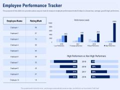 Best Employee Appreciation Workplace Employee Performance Tracker Demonstration PDF