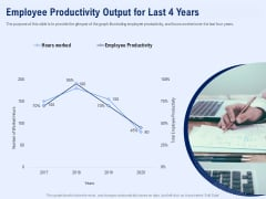 Best Employee Appreciation Workplace Employee Productivity Output For Last 4 Years Graphics PDF