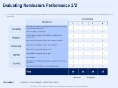 Best Employee Appreciation Workplace Evaluating Nominators Performance Rules PDF