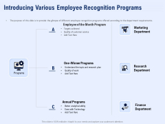 Best Employee Appreciation Workplace Introducing Various Employee Recognition Programs Summary PDF
