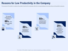 Best Employee Appreciation Workplace Reasons For Low Productivity In The Company Infographics PDF