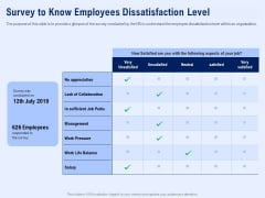 Best Employee Appreciation Workplace Survey To Know Employees Dissatisfaction Level Microsoft PDF