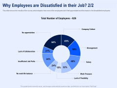 Best Employee Appreciation Workplace Why Employees Are Dissatisfied In Their Job Flexibility Information PDF