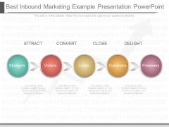 Best Inbound Marketing Example Presentation Powerpoint
