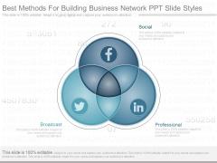 Best Methods For Building Business Network Ppt Slide Styles