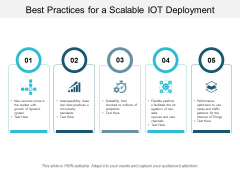 Best Practices For A Scalable IOT Deployment Ppt PowerPoint Presentation Styles Rules