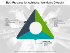 Best Practices For Achieving Workforce Diversity Ppt Powerpoint Presentation Infographic Template Styles