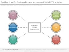 Best Practices For Business Process Improvement Slide Ppt Inspiration