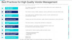 Best Practices For High Quality Vendor Management Slides PDF
