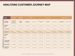 Best Practices For Increasing Lead Conversion Rates Analyzing Customer Journey Map Ppt Slides Designs PDF