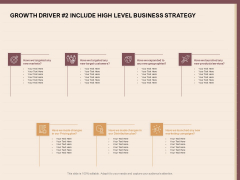 Best Practices For Increasing Lead Conversion Rates Growth Driver 2 Include High Level Business Strategy Structure PDF