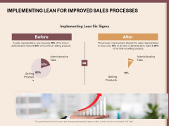 Best Practices For Increasing Lead Conversion Rates Implementing Lean For Improved Sales Processes Template PDF