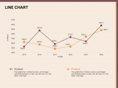 Best Practices For Increasing Lead Conversion Rates Line Chart Ppt Professional Show PDF