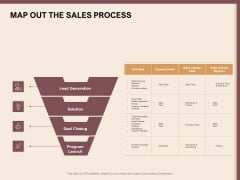 Best Practices For Increasing Lead Conversion Rates Map Out The Sales Process Ppt Infographic Template Deck PDF