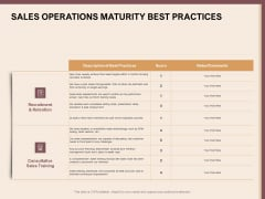Best Practices For Increasing Lead Conversion Rates Sales Operations Maturity Best Practices Portrait PDF