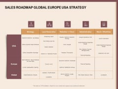 Best Practices For Increasing Lead Conversion Rates Sales Roadmap Global Europe Usa Strategy Demonstration PDF