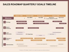 Best Practices For Increasing Lead Conversion Rates Sales Roadmap Quarterly Goals Timeline Ppt File Mockup PDF