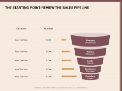 Best Practices For Increasing Lead Conversion Rates The Starting Point Review The Sales Pipeline Inspiration PDF