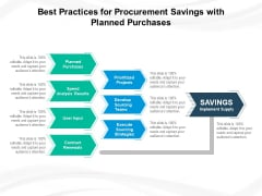 Best Practices For Procurement Savings With Planned Purchases Ppt PowerPoint Presentation Infographic Template Slides