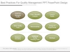 Best Practices For Quality Management Ppt Powerpoint Design