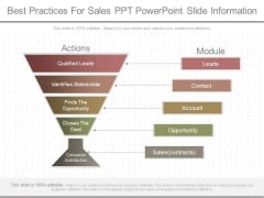 Best Practices For Sales Ppt Powerpoint Slide Information