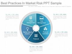 Best Practices In Market Risk Ppt Sample