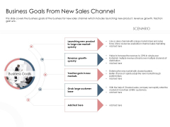 Best Practices Increase Revenue Out Indirect Business Goals From New Sales Channel Slides PDF