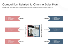 Best Practices Increase Revenue Out Indirect Competition Related To Channel Sales Plan Ideas PDF