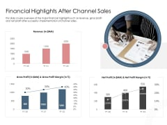 Best Practices Increase Revenue Out Indirect Financial Highlights After Channel Sales Information PDF