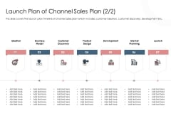 Best Practices Increase Revenue Out Indirect Launch Plan Of Channel Sales Plan Infographics PDF