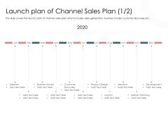 Best Practices Increase Revenue Out Indirect Launch Plan Of Channel Sales Plan Model Graphics PDF