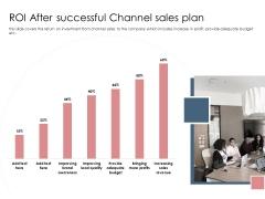 Best Practices Increase Revenue Out Indirect ROI After Successful Channel Sales Plan Themes PDF