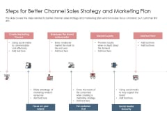 Best Practices Increase Revenue Out Indirect Steps For Better Channel Sales Strategy And Marketing Plan Background PDF