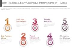 Best Practices Library Continuous Improvements Ppt Slides