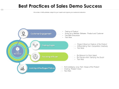 Best Practices Of Sales Demo Success Ppt PowerPoint Presentation Layouts Themes