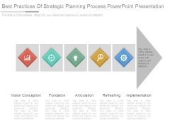 Best Practices Of Strategic Planning Process Powerpoint Presentation
