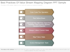 Best Practices Of Value Stream Mapping Diagram Ppt Sample