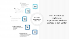 Best Practices To Implement Improvement Business Strategy At Call Center Ppt PowerPoint Presentation Professional Graphics Download PDF