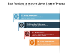 Best Practices To Improve Market Share Of Product Ppt PowerPoint Presentation Infographic Template Styles PDF