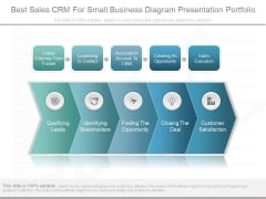 Best Sales Crm For Small Business Diagram Presentation Portfolio