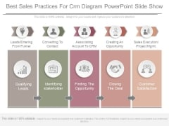 Best Sales Practices For Crm Diagram Powerpoint Slide Show