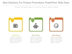 Best Solutions For Product Promotions Powerpoint Slide Deck