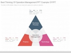Best Thinking Of Operation Management Ppt Example Of Ppt