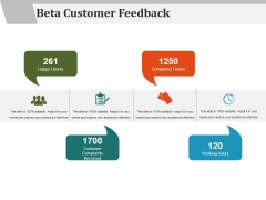 Beta Customer Feedback Ppt PowerPoint Presentation Ideas Outline